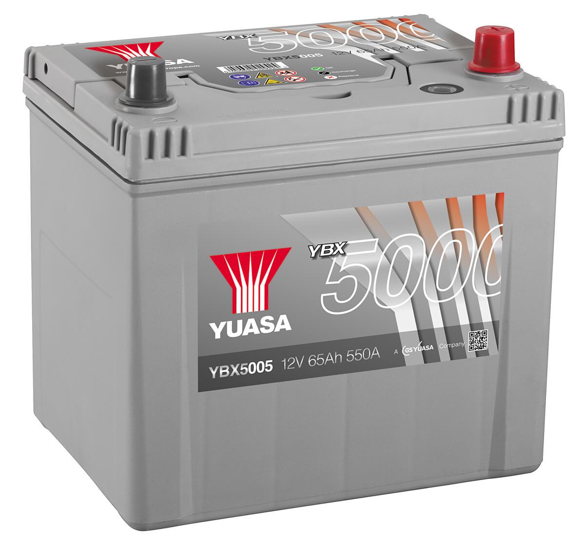Yuasa Car Battery Indicator